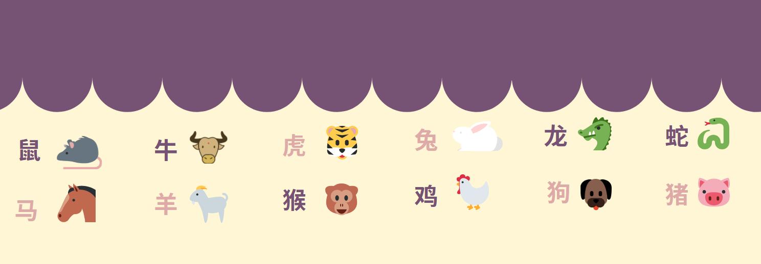 Das chinesische Horoskop, 12 Tierkreiszeichen, eines für jedes Jahr