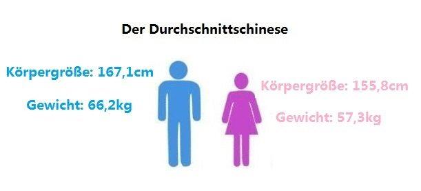 Frauen Männer Verhältnis