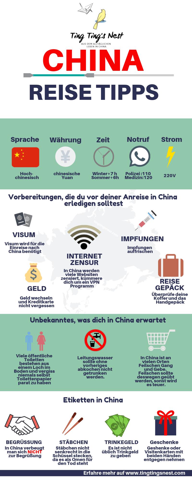 China Reiseblog — Ting Ting's Nest